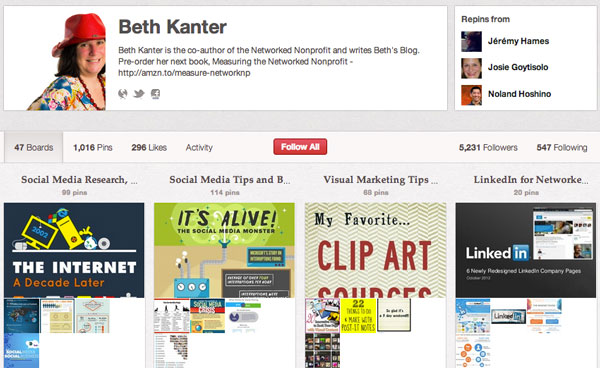 Beth Kanter Pinterest Board