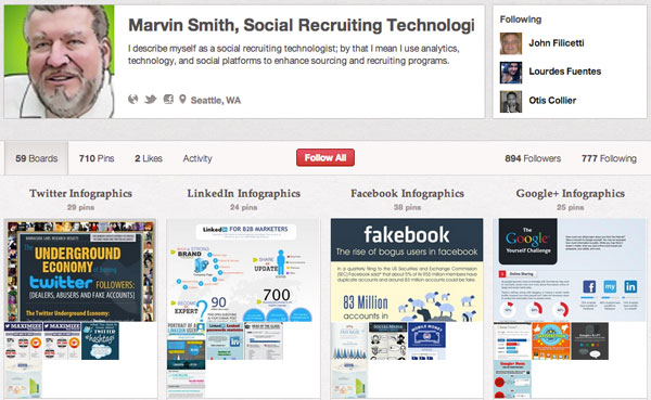 Marvin Smith Social Media Infographics on Pinterest