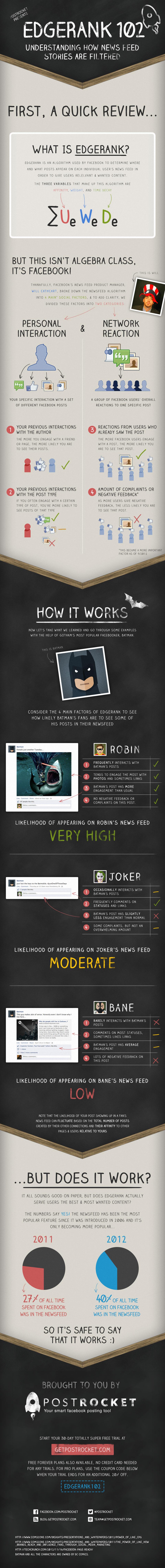 Facebook EdgeRank 102