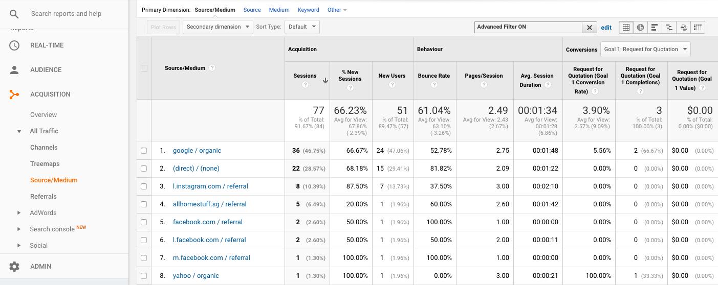 google analytics screenshot of traffic source.png